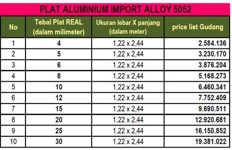 Plat Aluminium Tebal 04mm tb ardya garini bangunan april 2016