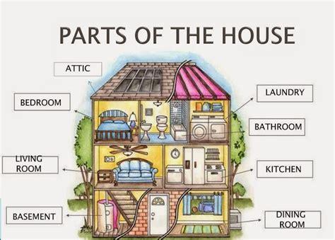 description of house music description of house 28 images house descriptions int1 186 e how to write the
