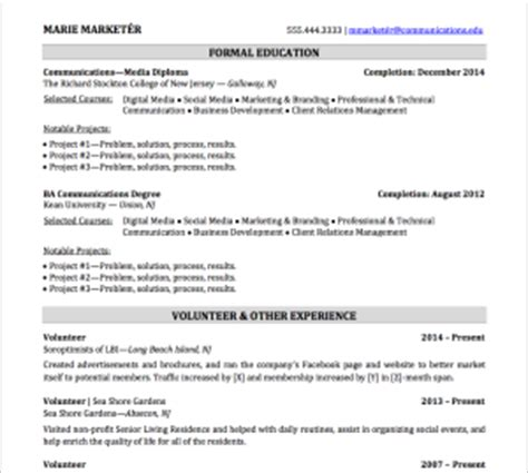 How To Match Resume With Description