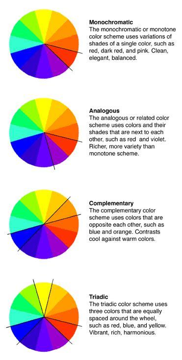 Triadic Color Scheme floral arrangement tips easy guide to spectacular color