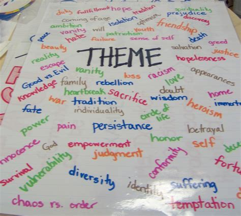 themes in literature anchor chart 1000 images about main idea in literacy on pinterest
