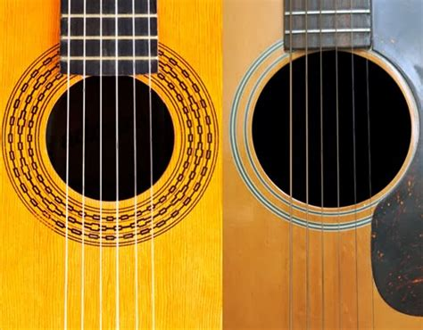 cara bermain gitar jika kami bersama panduan cara memilih gitar akustik yang baik dan benar