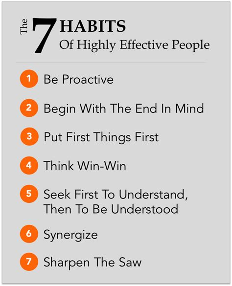 The 7 Habits Of Highly Effective By Stephen Covey Animated And Explained Dailyzen 7 Habits Of Highly Effective Book Summary The Voice Of Inspiration