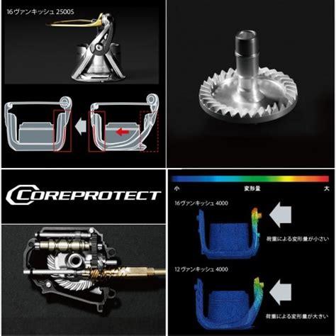 Reel Shimano Power C3000hg катушка shimano 17 power xd c3000hg