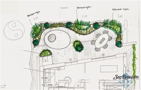 progetto terrazzo orti in progress italian style in terrazza