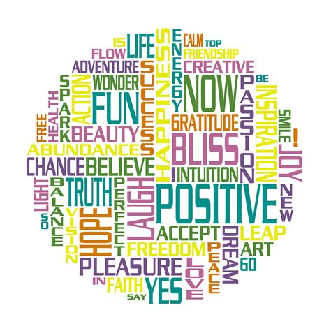 words describing new year positive words circle the happy mango