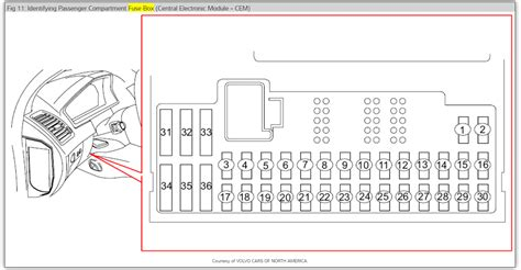 2005 volvo xc90 fuse diagram wiring diagram with description