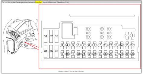 2005 volvo xc90 fuse diagram wiring diagram with description
