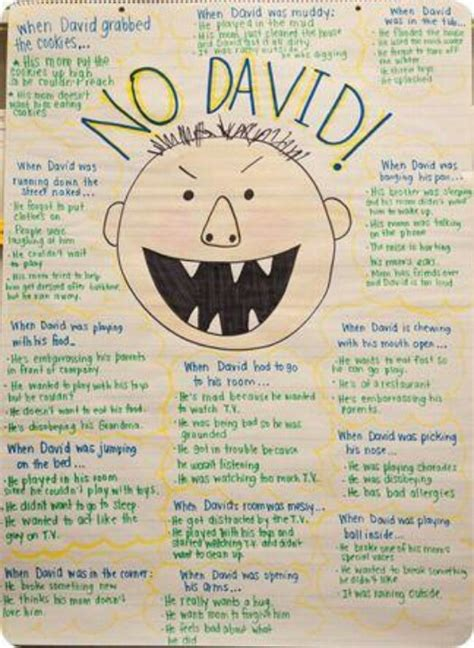 picture books to teach inference no david inferences anchor charts