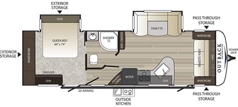keystone outback 280rs wiring diagram wiring diagrams