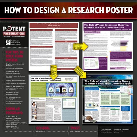 design research themes p2i research poster communication tips pinterest
