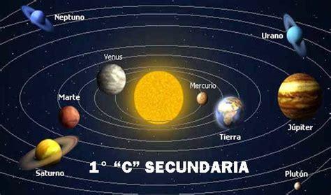 fotos del sistema solar image gallery sistema planetario