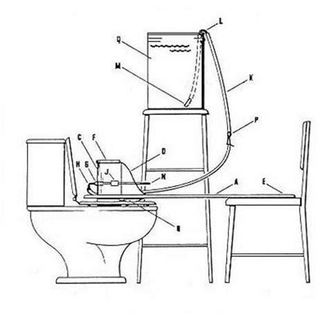 hidroterapia de colon en casa limpieza col 211 nica casera nutricion depurativa y salud
