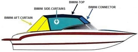 sides of a boat aft bimini aft curtain factory oem for ranger 174 1850 reata