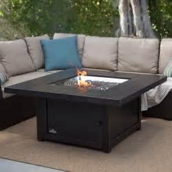 Patio Sofa Table Table Kit Ideas For Outdoor Patio Homesfeed