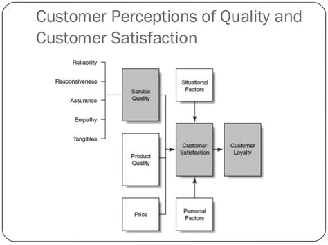 research paper on customer service research papers customer service