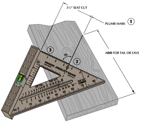 Plumb Cut Rafter by Rafter Seat Cuts Swanson Tool Company