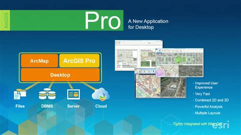 online tutorial for arcgis شرح تسطيب وكراك how to setup and crack arcgis pro 10 3