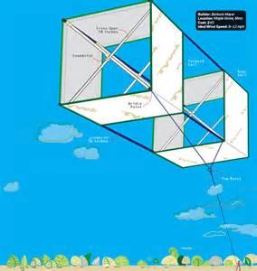 How To Make Paper Kites Step By Step - how to make a kite diy box kite