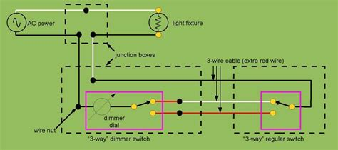 wiring diagram for dimmer switch get free image about