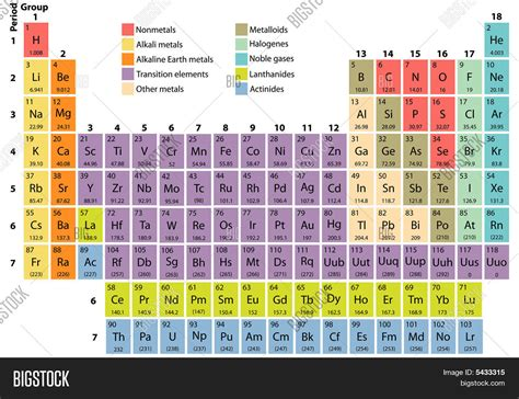 printable periodic table complete atomic number periodic table www pixshark com images