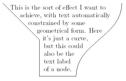 latex tutorial openclassroom fitting text to a shape in tikz tex latex stack exchange