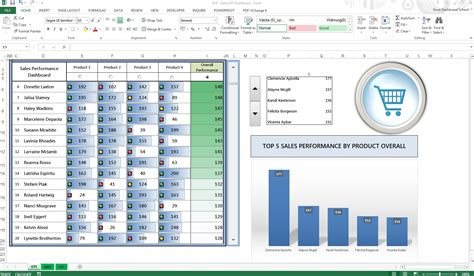template dashboard free key performance indicators exles kpi spreadsheet