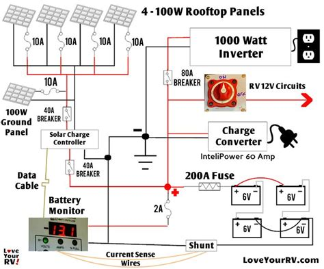 1000 images about rv solar power on solar