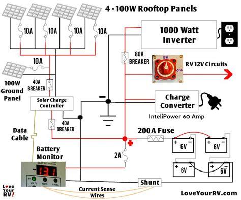 wiring diagram for solar panels on a caravan somurich