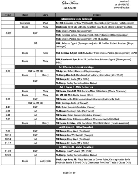 event run sheet template run sheets