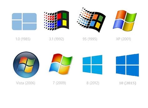 one versions how to identify your windows version and edition compuclever