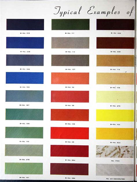 Retro Style Kitchen Cabinets formica catalog from 1938 50 colors and designs 12