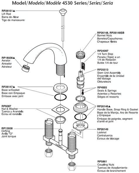 parts of a kitchen faucet diagram moen faucet parts diagram images