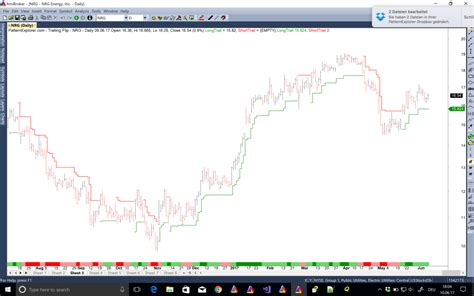 amibroker pattern explorer serial patternexplorer add ons for amibroker trading software