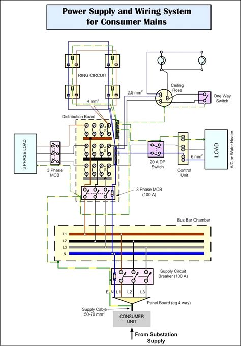 house wiring diagram south africa wiring diagram with