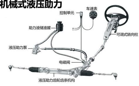 价格差6000 长安cs35 奇瑞瑞虎如何选择 汽车 中国网