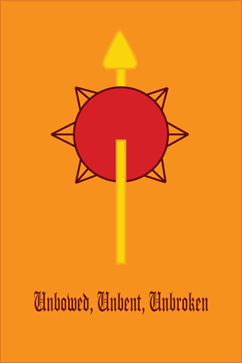 house martell words and what of dorne musings about house martell the geekiary