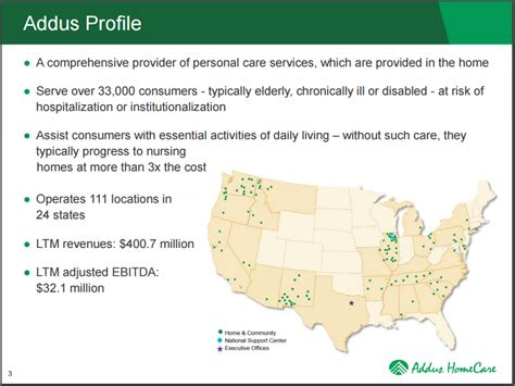 addus homecare is positioned for term growth addus