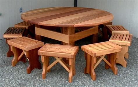 Furniture Brand Reviews by Why Furniture Product Reviews Matter