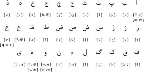 farsi alphabet alphabet design