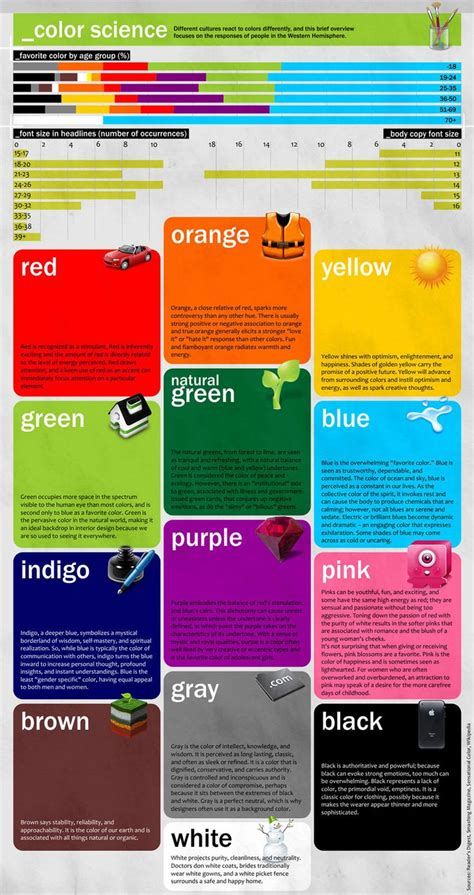 meaning colors fair best 25 25 best ideas about color meanings on mood