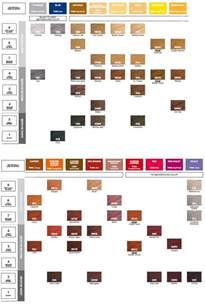 redken color fusion chart 25 best ideas about redken shades eq on