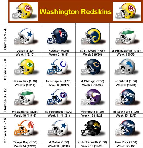 Redskins Home Schedule by Simononsports 2010 Washington Redskins Printable Helmet