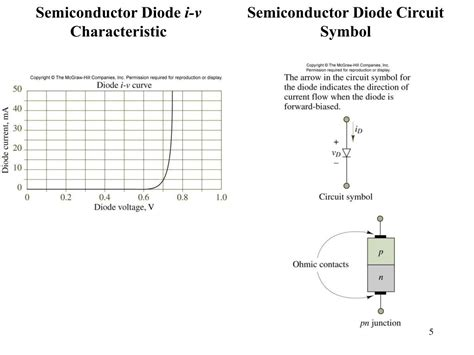 diode circuits lecture notes semiconductor diodes lecture notes 28 images diode circuits basic electronics lecture 03