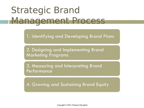 Brand Management Strategy brands and brand management chapter 1