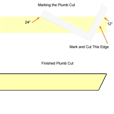 Plumb Cut Framing basic roof framing