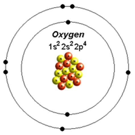 oxygen bohr diagram atomic number and isotopes yi zhe s science eportfolio