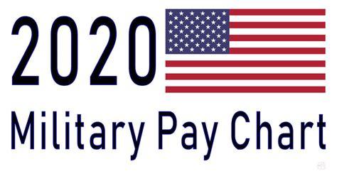 marine corps rank pay chart  beautiful  marine