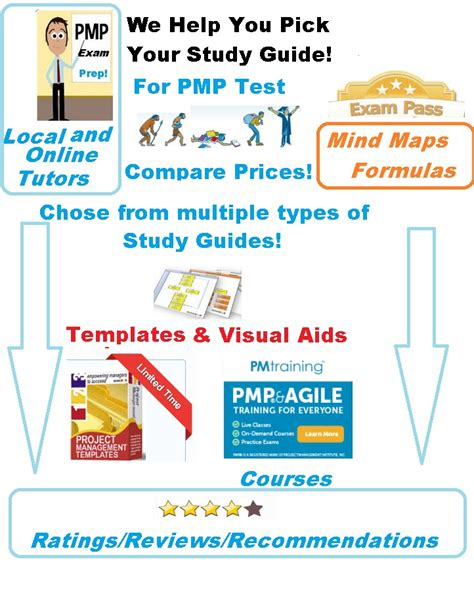 It Project Study Guide pmp certification