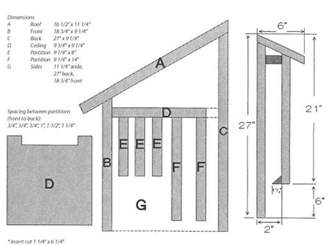 Bat Houses Plans Bat House Plans Woodworking Projects Plans